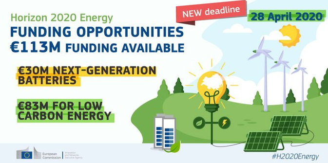 €90 million available for Horizon 2020 new Next-Generation Batteries projects. Next deadline 28 of April